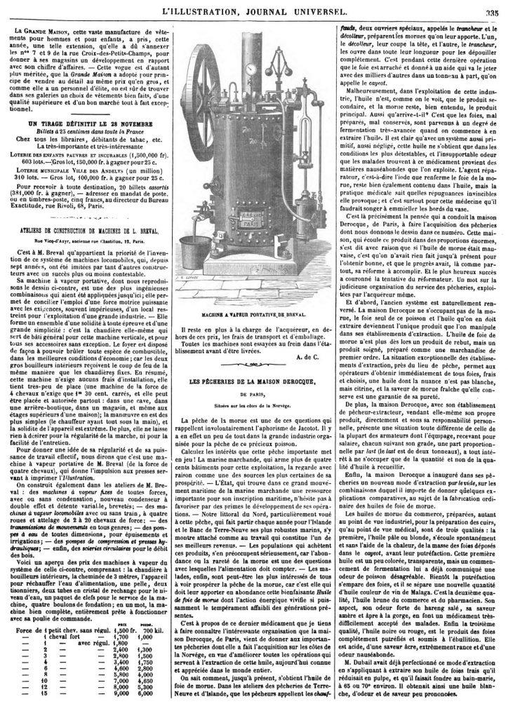 MACHINE AVATEUR PORTATIVE DE BREVAL.