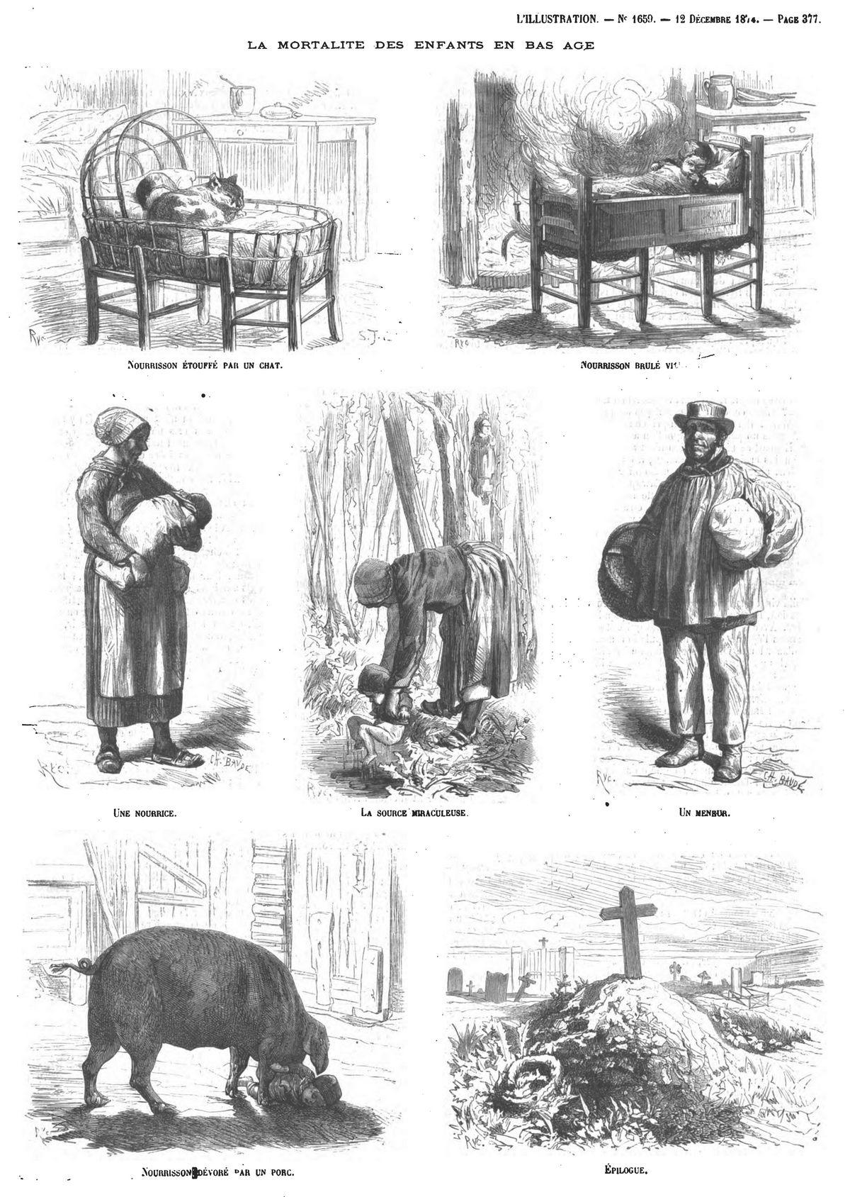 La mortalité des enfants en bas âge : Nourrisson étouffé par un chat ; JNourrisson brûlé vif; Une nourrice; La source miraculeuse ; Un meneur; Nourrisson dévoré par un porc;