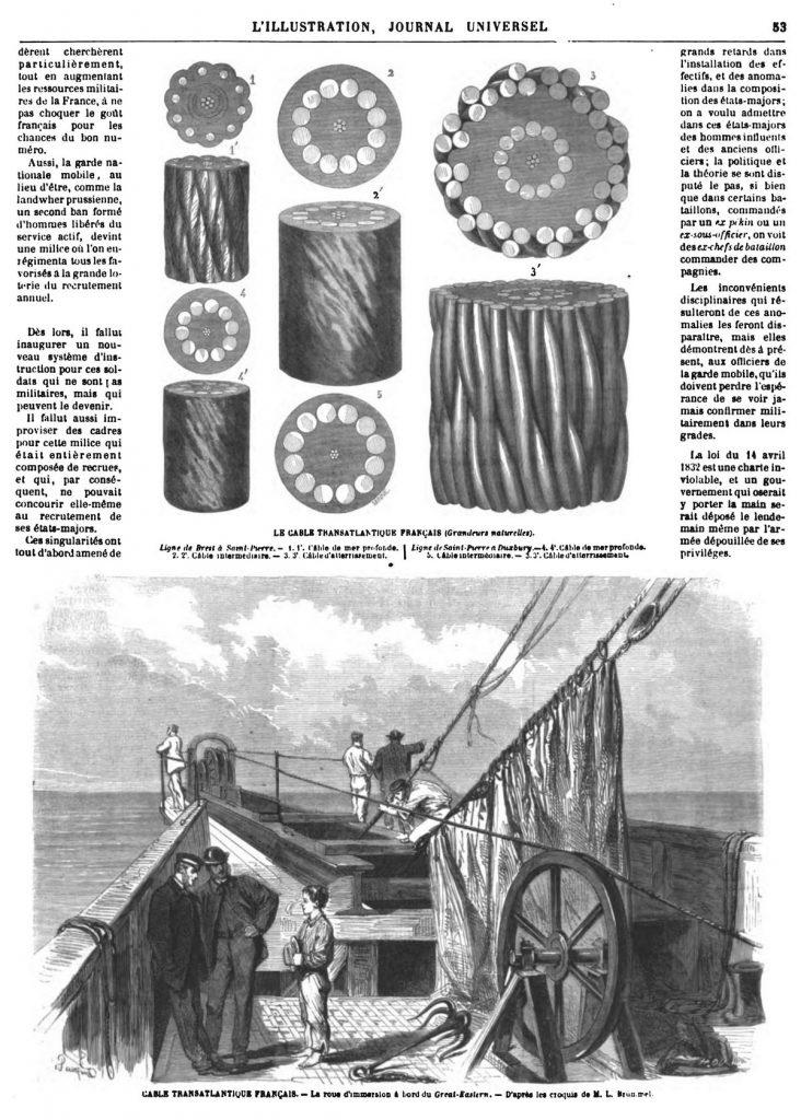 LE CABLE TRANSATLANTIQUE FRANÇAIS- CABLE TRANSATLANTIQUE FRANÇAlS. - La roue d'immersion à bord du Great-Eastern.