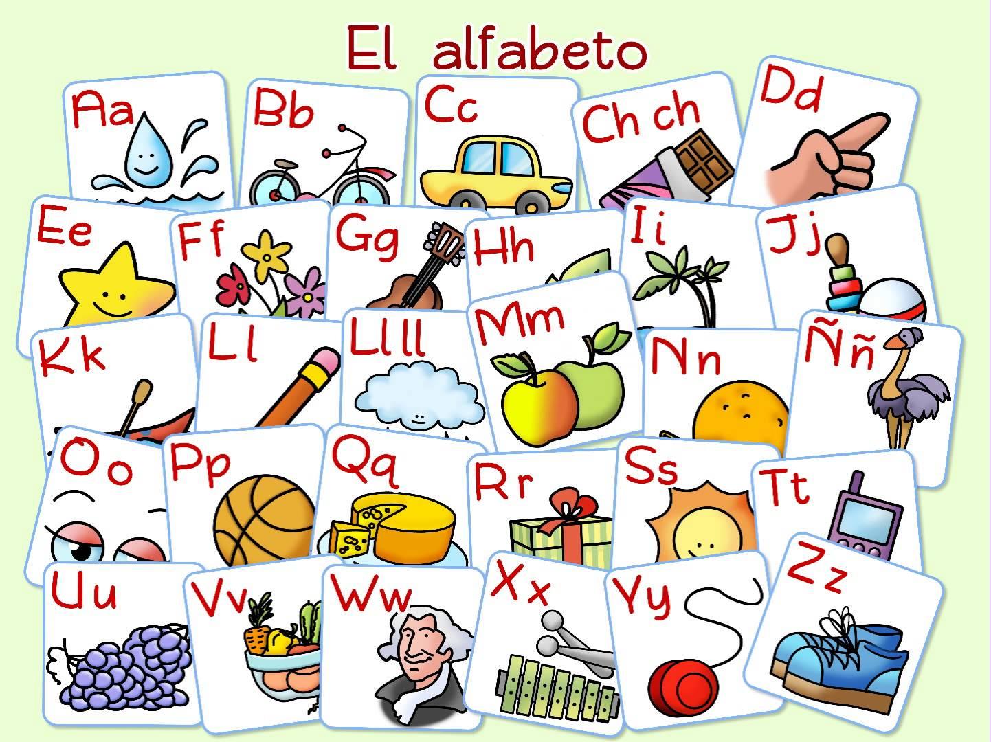 Alphabet Espagnol En Images A Imprimer Tests Jeux Educatifs En Ligne