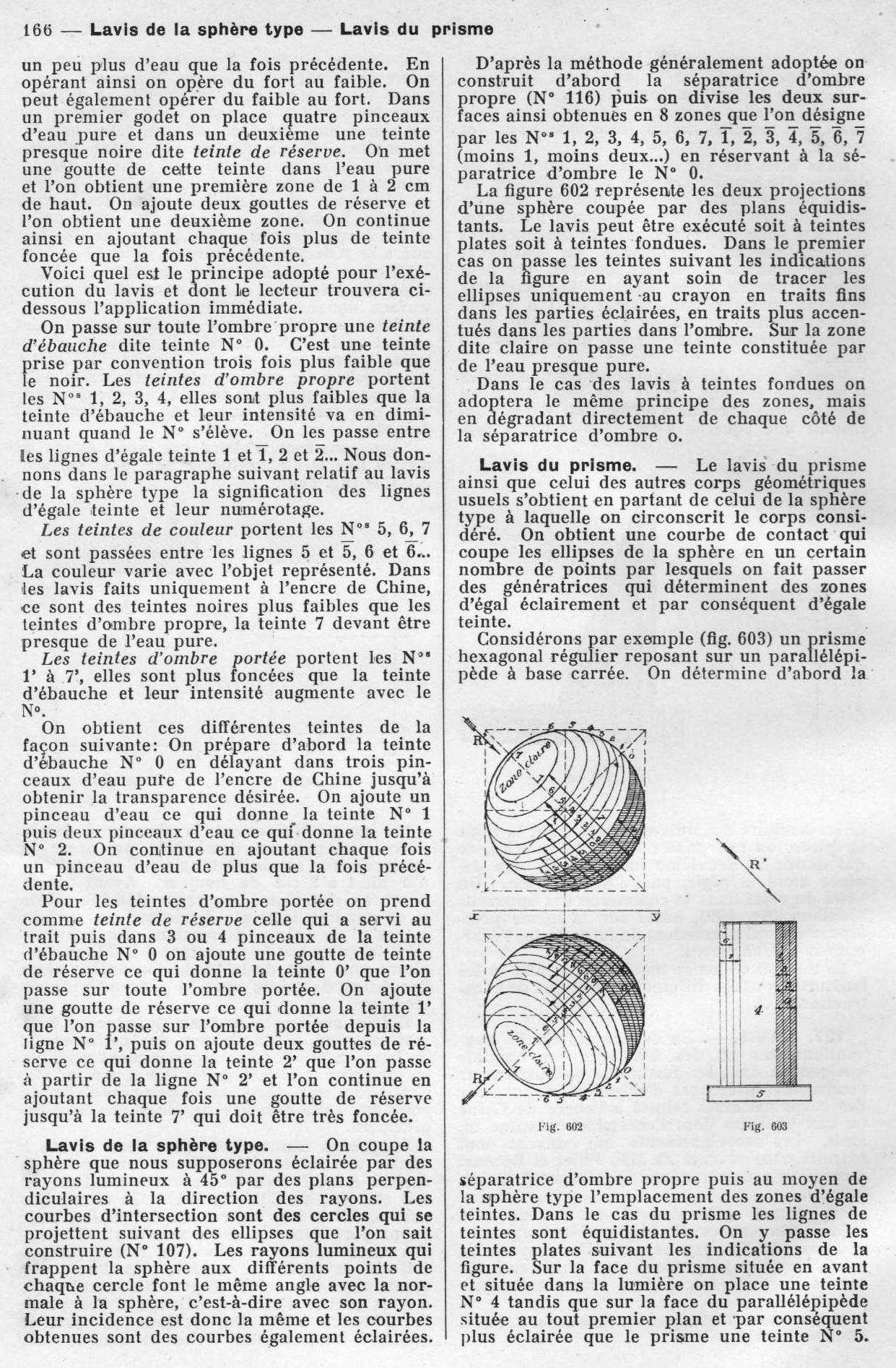 127. Lavis de la sphère type, du prisme..