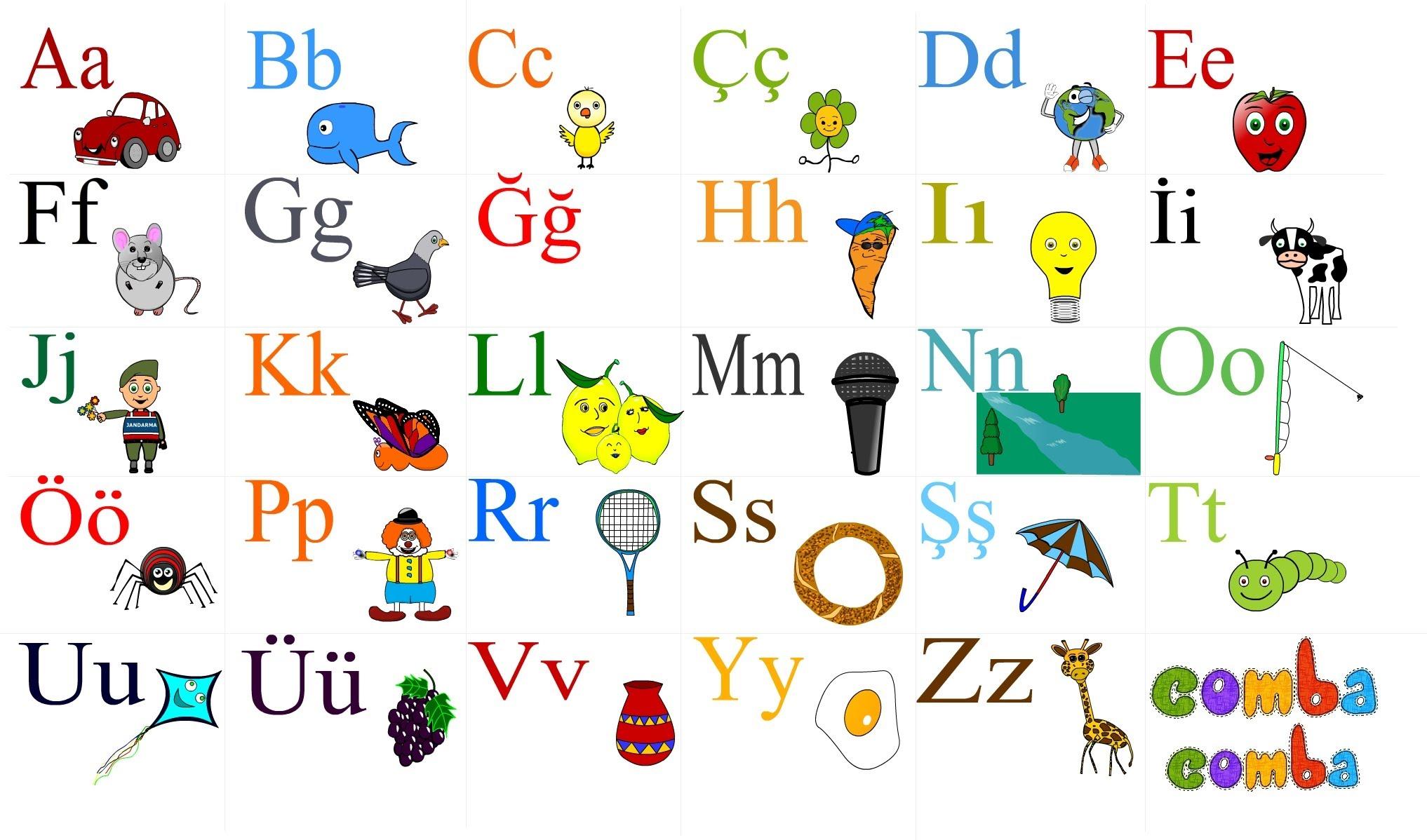 Alphabet turc en images à imprimer.