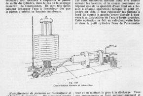 521. Accumulateurs hydrauliques.