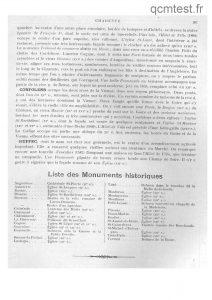 Liste des Monuments historiques