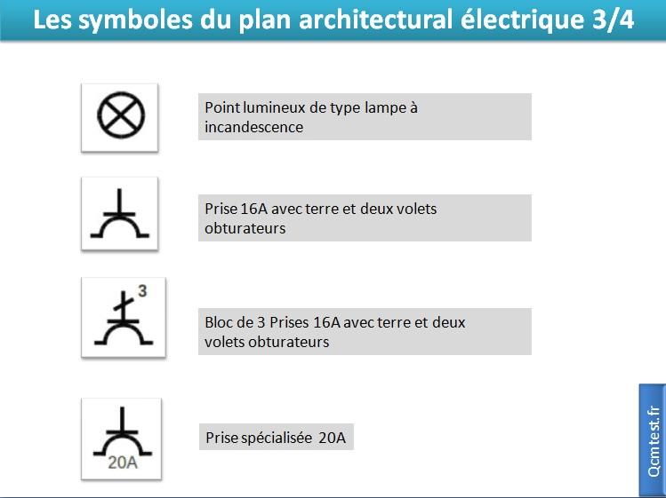 Les symboles du plan architectural électrique 3