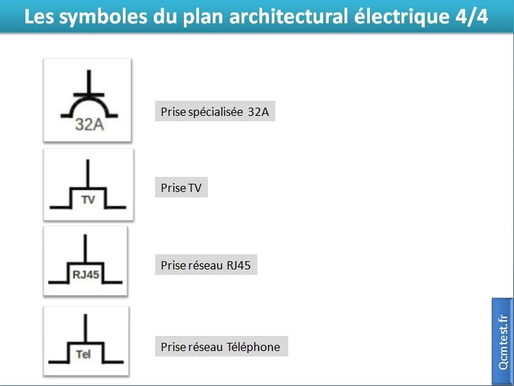 Les symboles du plan architectural électrique 4
