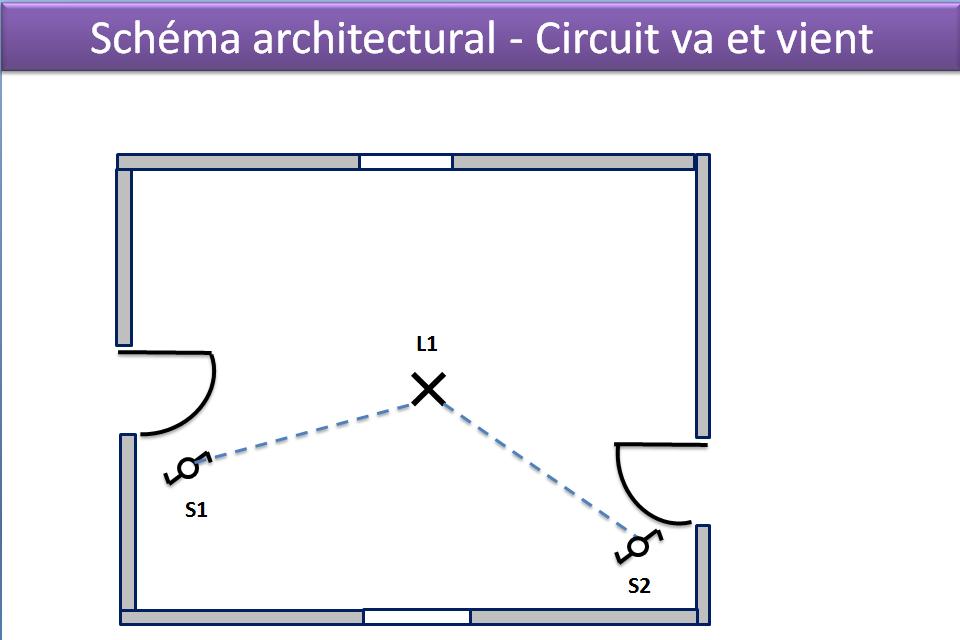 Schéma architectural - Circuit va et vient