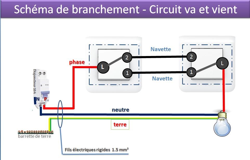 Schéma de branchement - Circuit va et vient