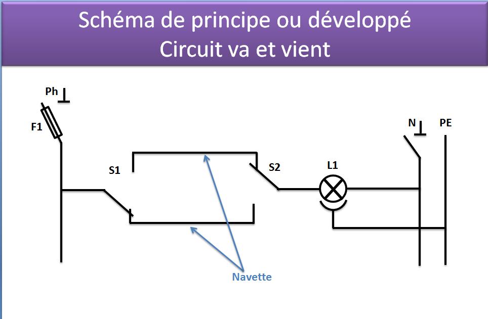 Schéma de principe ou développé va et vient