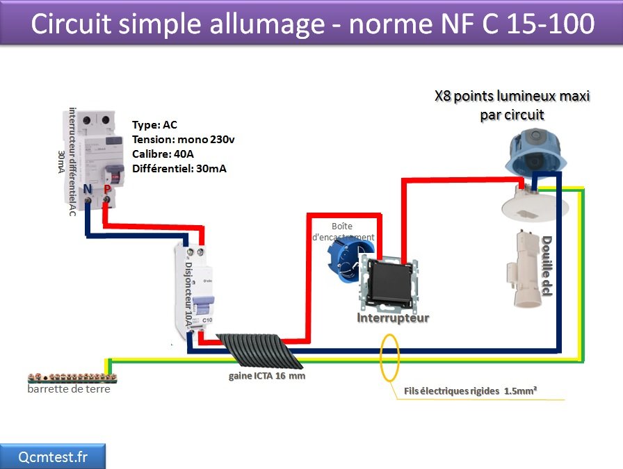 circuit point lumineux