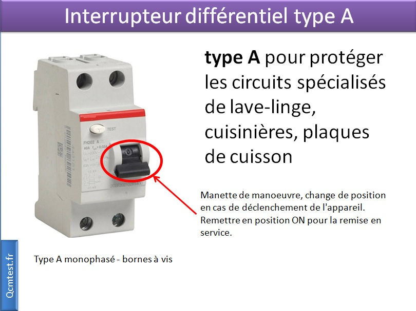 interrupteur differentiel type a
