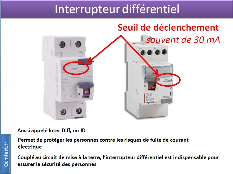 interrupteur differentiel