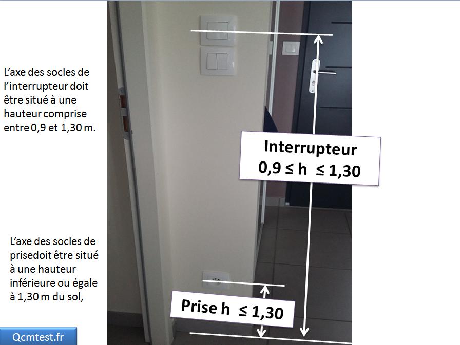 quelle hauteur doivent tre plac s les interrupteurs d 39 clairage et les prises tests. Black Bedroom Furniture Sets. Home Design Ideas